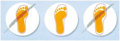 как выбрать ребёнку зимнюю обувь
