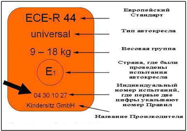 ECE-R 44