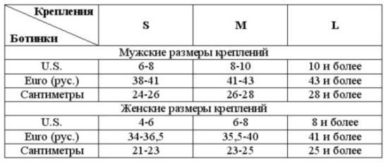 соответствие размера креплений размеру ботинок