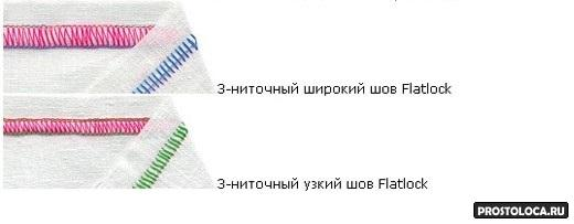 трехниточный шов flatlock