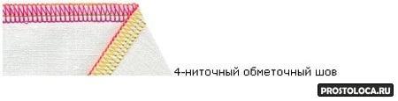 4-х ниточный обметочный шов
