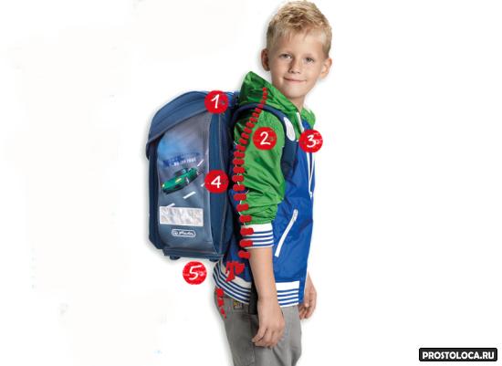 как выбрать ранец условия