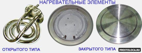 чайник с закрытой спиралью