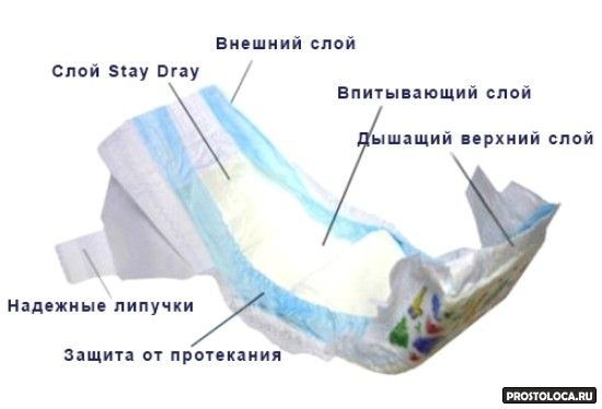 как выбрать памперсы