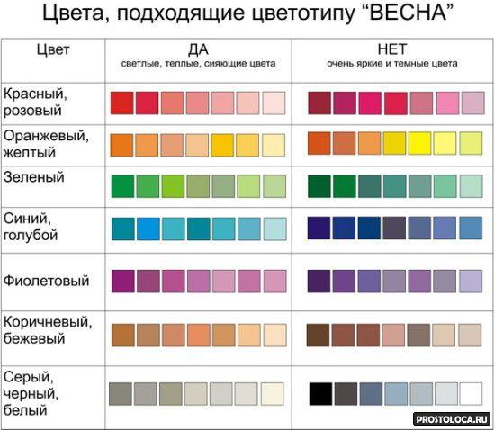 цвета для типа весна