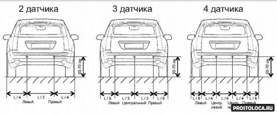 как выбрать парктроник