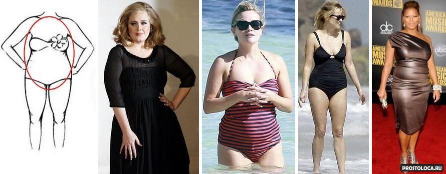 У Меня Фигура Яблоко Как Похудеть. Фигура яблоко: как похудеть? Особенности фигуры, разрешенные и запрещенные продукты, специальные упражнения, отзывы