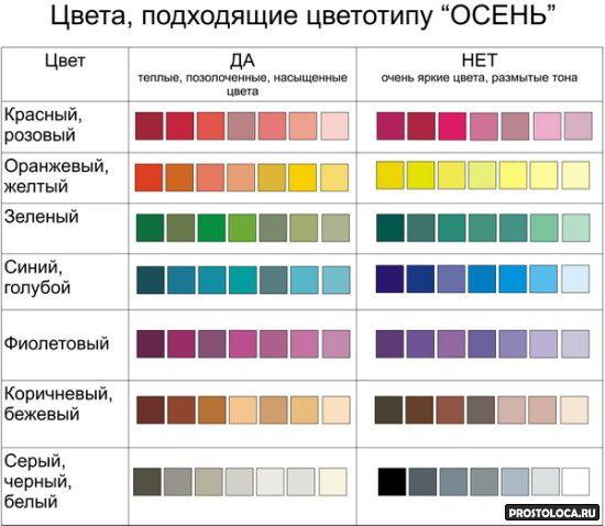 цвета подходящие типу осень