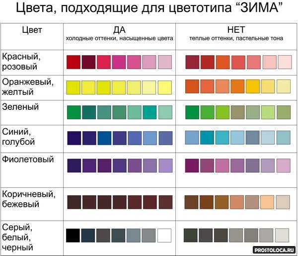 Цветовой тип внешности как определить