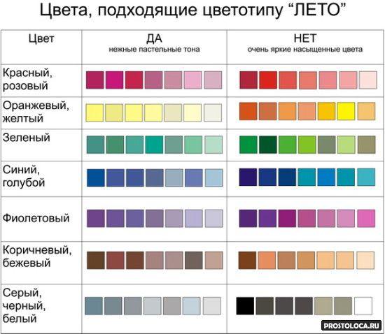 цвета подходящие типу лето
