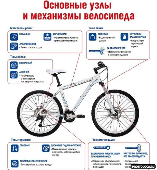как выбрать хороший велосипед