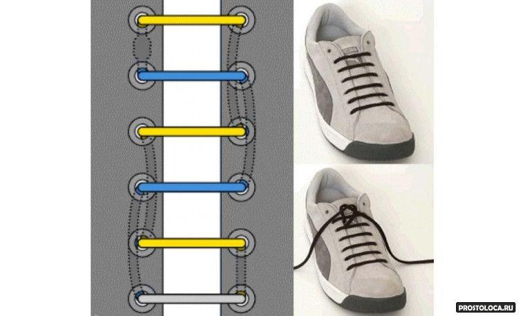 шнуровка скрытый узел