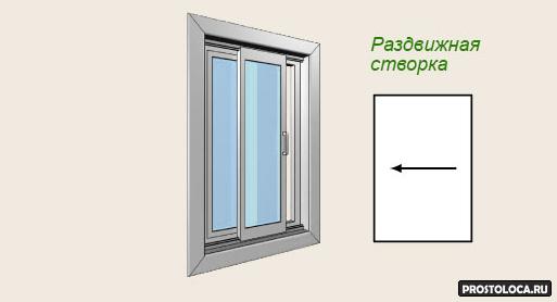 Раздвижные балконные окна ремонт замка..