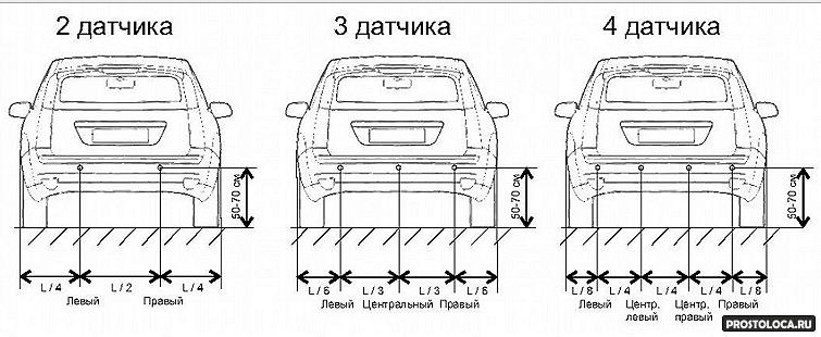 Как правильно установить парктроник своими руками