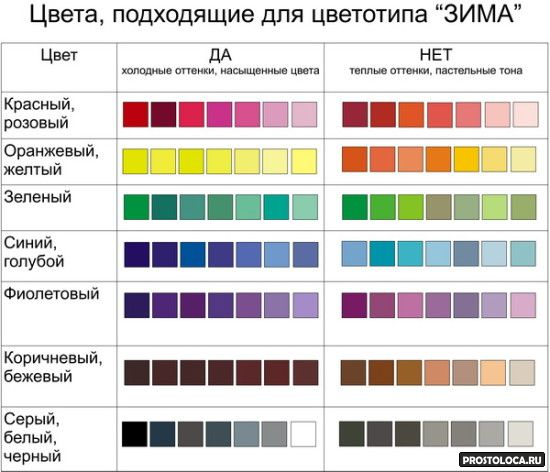 цвета для типа внешности зима