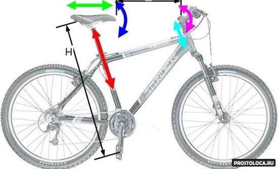 как выбрать ребенку велосипед