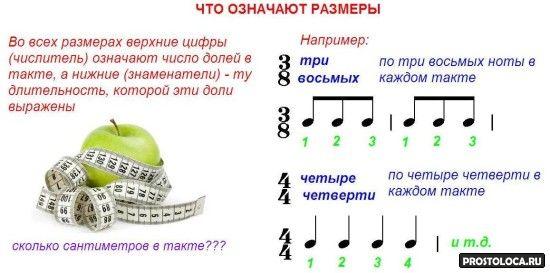 как считать ноты 4