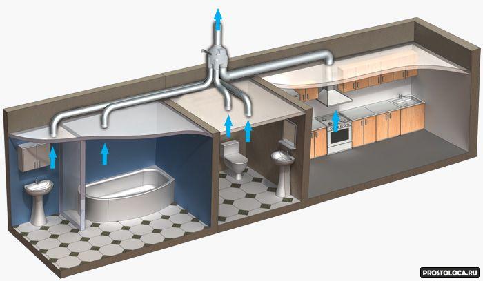 Вытяжка ванной в частном доме своими руками схема