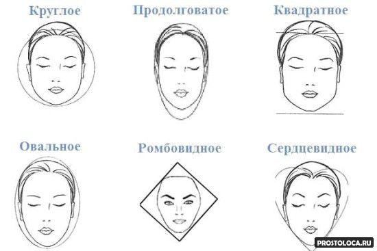 как выбрать оправу по форме лица