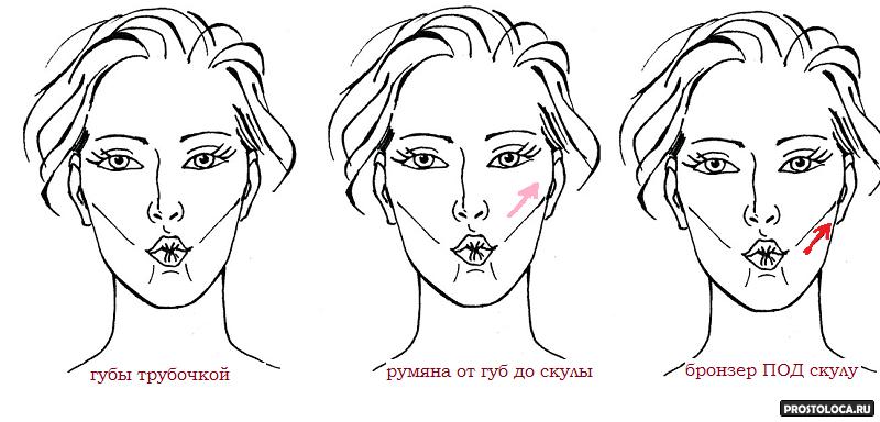 Как правильно рисовать скулы румянами пошагово