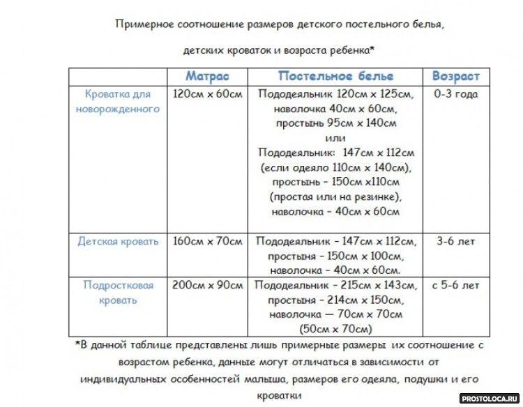 Доставка цветов в Минске - купить букет недорого, на дом