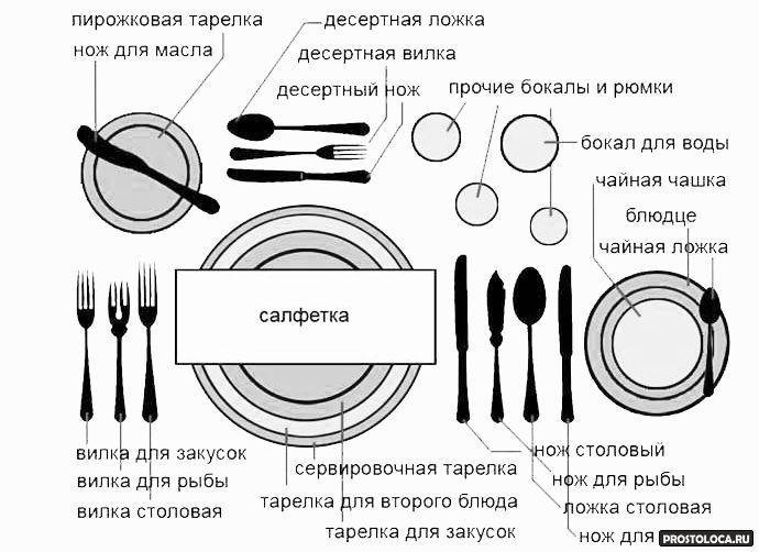 сервировка стола 3