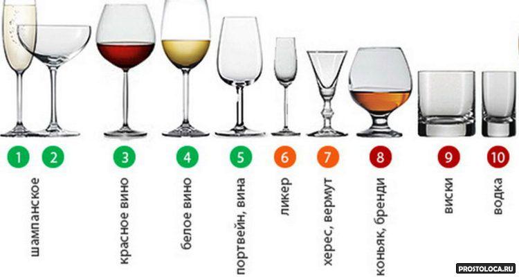 Картинки шампанского бокал